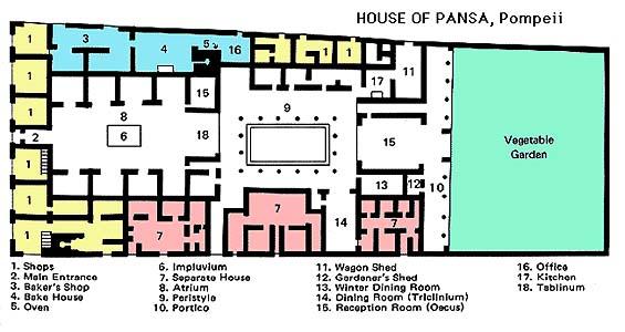 House of Pansa